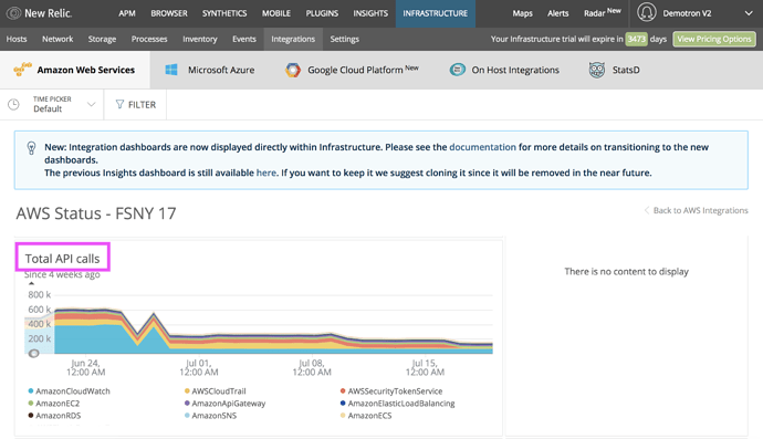 New AWS API for Cost Savings & Improved Performance - APIs & Custom