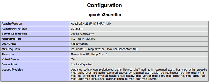 Relic Solution: Limitations of using Apache mod_php with New