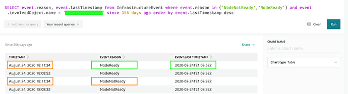 03-Query_event_reason_for_that_node_sorted_by_lasttimestamp